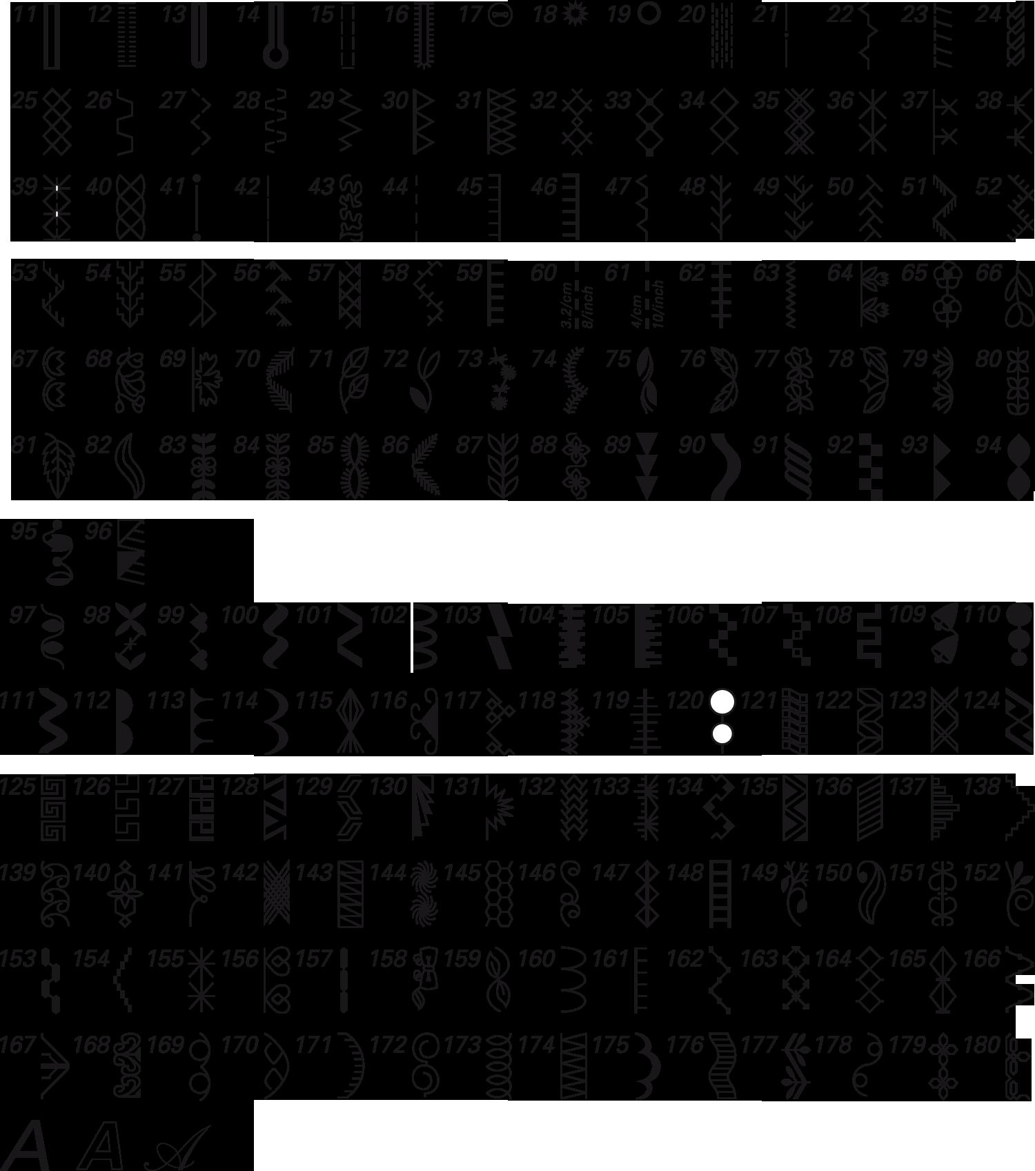 BERNINA aurora 440 QE - Características y funciones - BERNINA